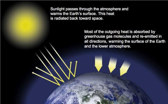 NASA Page-3